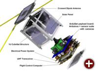 Aufbau des ArduSat