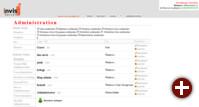Benutzerverwaltung im invis Portal