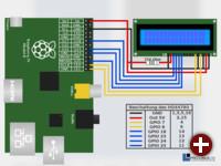 Beschaltung eines LCD-Moduls an einem Raspberry Pi