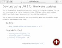 Dell im LVFS