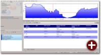 Das Höhenprofil nach einem Klick darauf in vergrößerter Darstellung und detaillierten Informationen
