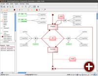 Diagrammerstellung mit MetaEdit+ 5.0