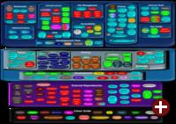 Komponenten von GNOME (Auswahl)