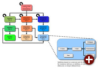 Die geplante Struktur von KDE Frameworks