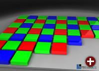 Farbmuster eines Chip-Farb-CCDs - Hier der Bayer-Sensor