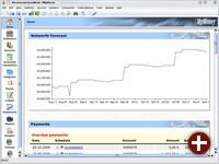 Finanzstatus in KMyMoney