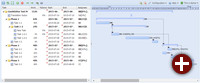 Gantt-Editor in project-open 4.1