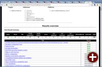 Grafische Ausgabe der Upgrade-Prozedur von RHEL 6 auf RHEL 7