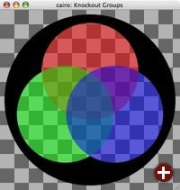 GTK+ mit Cairo unter Mac OS X