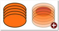 Jedes Objekt liegt an einer bestimmten Höhe in der Stapelordnung. Rechts sind die Ellipsen teiltransparent, so dass man das darunterliegende Objekt erkennen kann