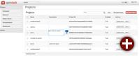 Inline-Bearbeitung von Daten in OpenStack Horizon