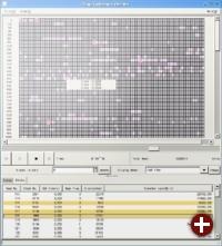 Der Cloop-Profiler: Ein Punkt - eine Datei
