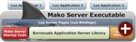 Komponenten des Mako Servers
