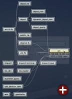 Live-Ansicht der Laufzeitumgebung in Sculpt OS