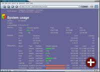System-Monitor im Webinterface