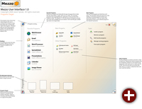 Auszug des Desktopkonzepts