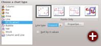 Neuer »schrittweiser« Linientyp in Calc