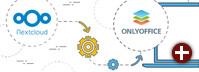 NextCloud und ONLYOFFICE
