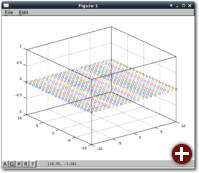 Der Plot von x=y=-10:1:10; und dem dazugehörigen, mit meshgrid erzeugten Gitter
