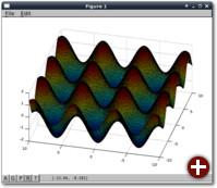 Plot einer 3D-Funktion mit angepasster Netzweite