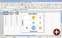 OpenOffice.org Chart
