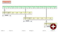 Plan der ESR-Versionen von Firefox