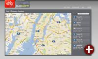 Prototyp-Anwendung »Fuel Economy Challenge«