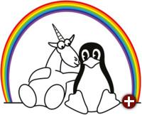 PVS-Studio für Linux