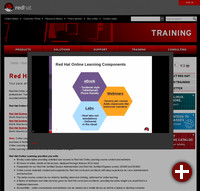 Red Hat Online Learning
