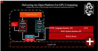 ROC-Plattform von AMD