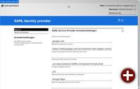 SAML Identity Provider