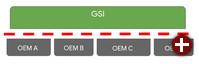 Treble: Generisches System-Image läuft auf verschiedenen Geräten
