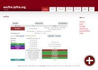 Die Web-Oberfläche von IPFire