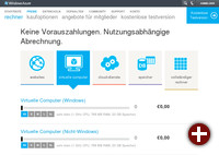 Windows Azure testen
