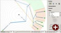 Eine von Nmap ermittelte und gezeichnete Netzwerktopologie
