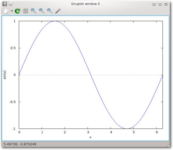 mathematik mit open source graphen zeichnen mit gnuplot. Black Bedroom Furniture Sets. Home Design Ideas