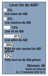 Umfrage: Resultate